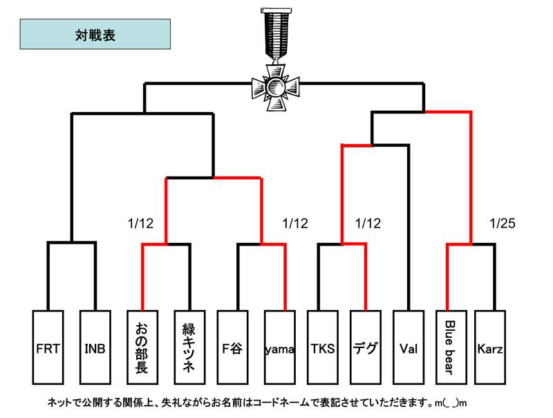 Tournament090126_2