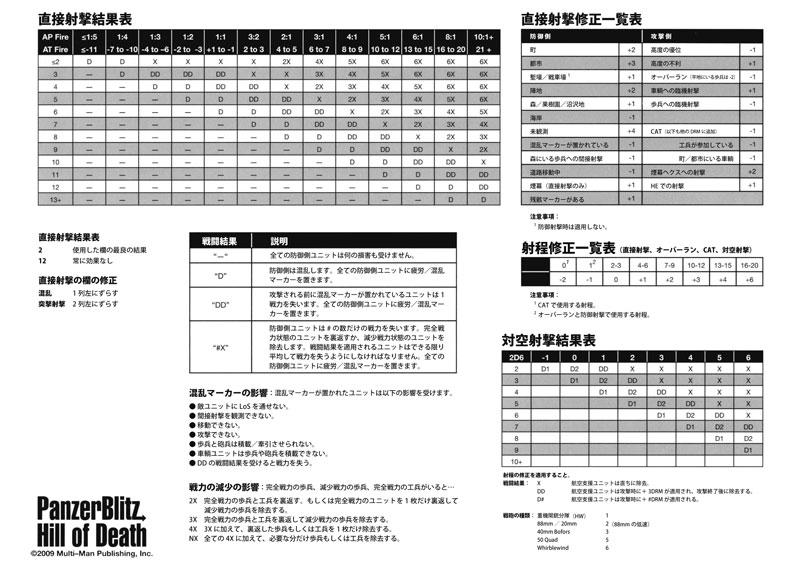 Pb_chart1_2