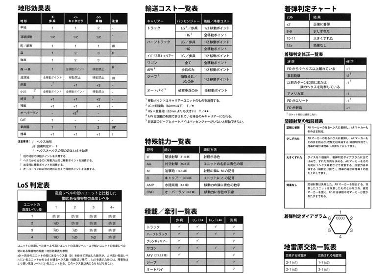 Pb_chart2_2
