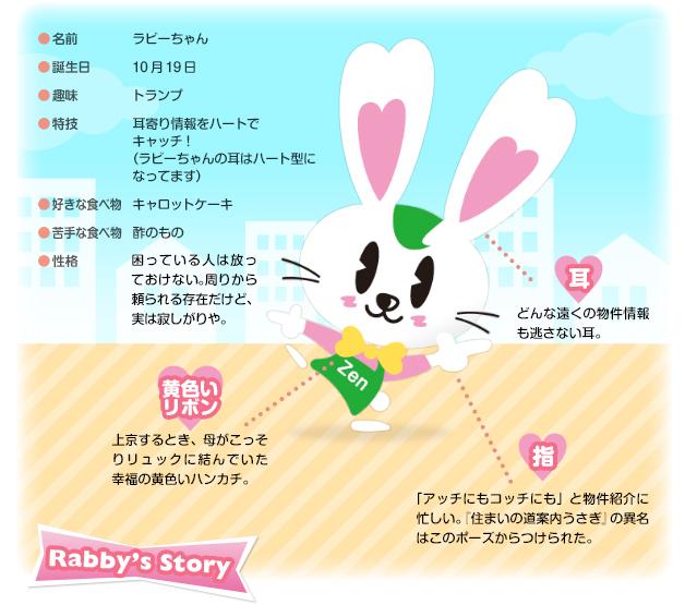 Pic_rabbystory