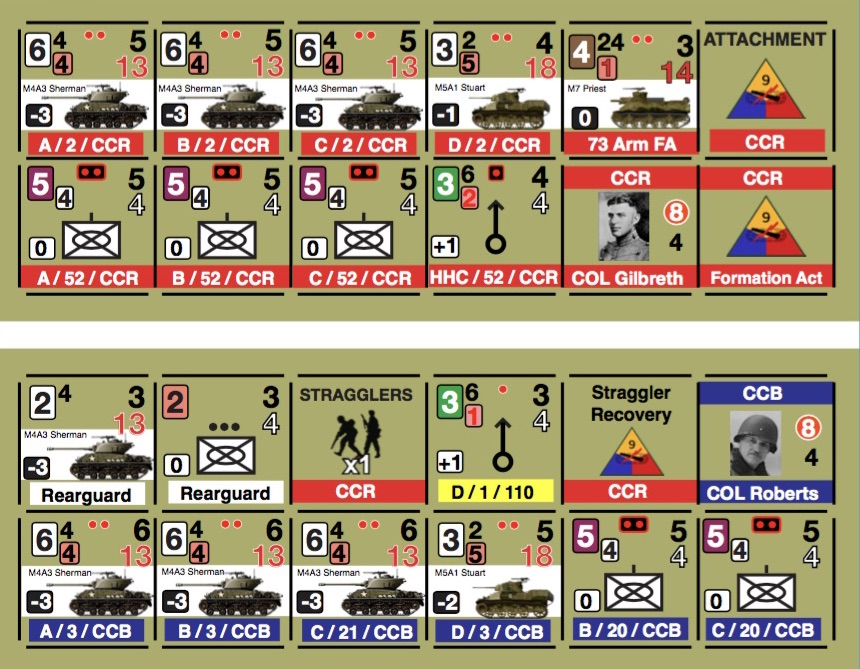 Rfb_counters_2