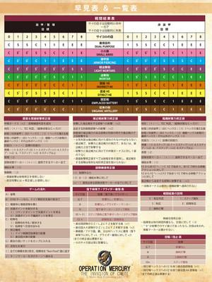 Gtsv20_chart1
